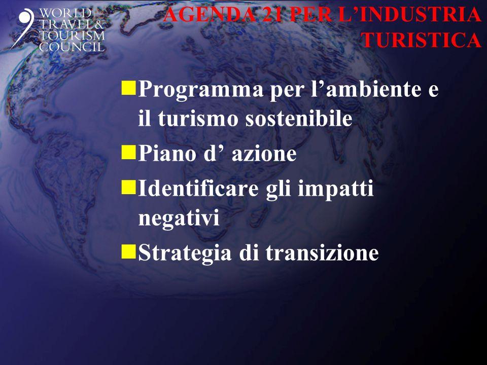 AGENDA 21 PER L'INDUSTRIA TURISTICA nProgramma per l'ambiente e il turismo sostenibile nPiano d' azione nIdentificare gli impatti negativi nStrategia