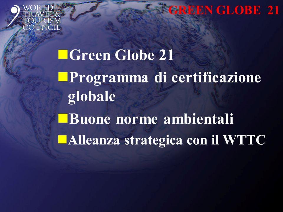 BEST nImprese commerciali per viaggi sostenibili nFonte principale delle conoscenze n200 aziende in database.