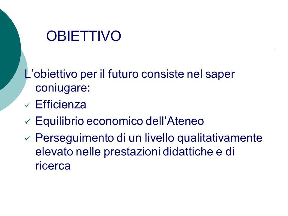 OBIETTIVO L'obiettivo per il futuro consiste nel saper coniugare: Efficienza Equilibrio economico dell'Ateneo Perseguimento di un livello qualitativamente elevato nelle prestazioni didattiche e di ricerca