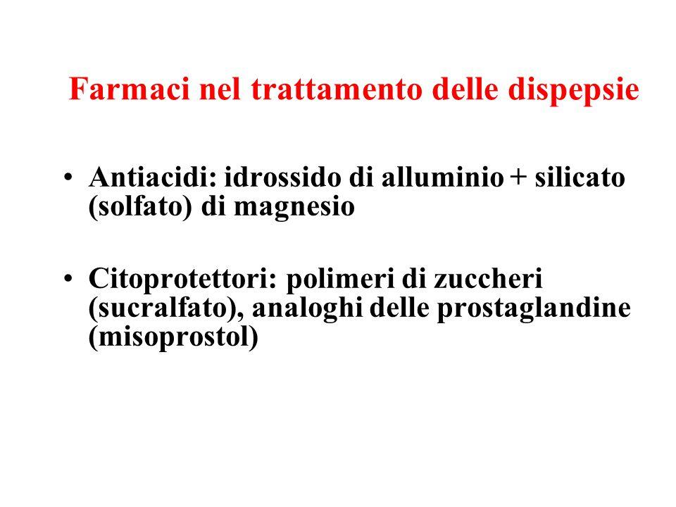 Farmaci nel trattamento delle dispepsie Antiacidi: idrossido di alluminio + silicato (solfato) di magnesio Citoprotettori: polimeri di zuccheri (sucra