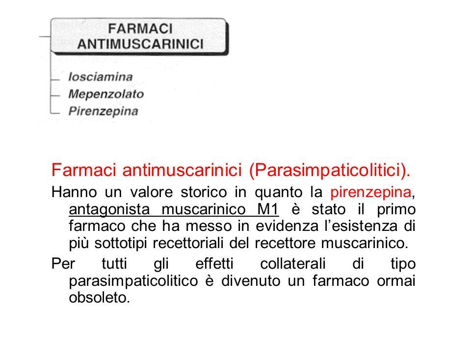 Farmaci antimuscarinici (Parasimpaticolitici). Hanno un valore storico in quanto la pirenzepina, antagonista muscarinico M1 è stato il primo farmaco c