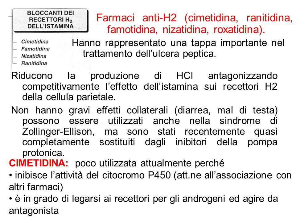 Farmaci anti-H2 (cimetidina, ranitidina, famotidina, nizatidina, roxatidina). Hanno rappresentato una tappa importante nel trattamento dell'ulcera pep