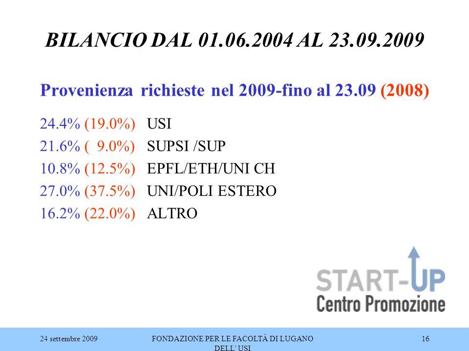 24 settembre 2009FONDAZIONE PER LE FACOLTÀ DI LUGANO DELL' USI 16 BILANCIO DAL 01.06.2004 AL 23.09.2009 Provenienza richieste nel 2009-fino al 23.09 (