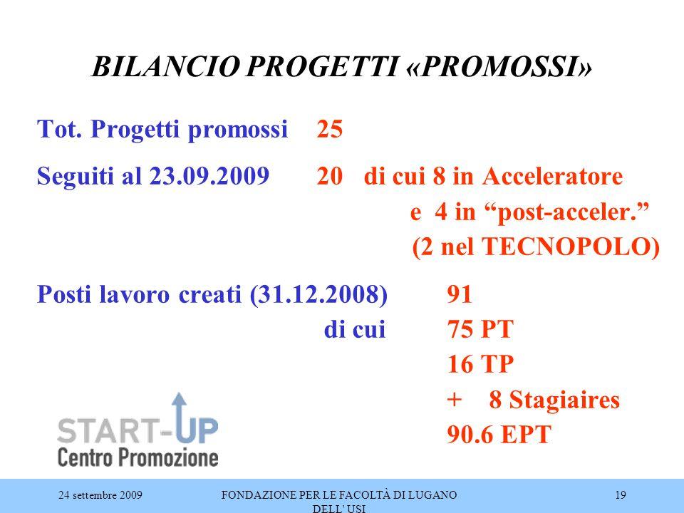 24 settembre 2009FONDAZIONE PER LE FACOLTÀ DI LUGANO DELL' USI 19 BILANCIO PROGETTI «PROMOSSI» Tot. Progetti promossi 25 Seguiti al 23.09.2009 20 di c