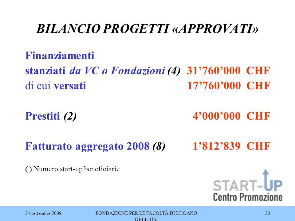 24 settembre 2009FONDAZIONE PER LE FACOLTÀ DI LUGANO DELL' USI 20 BILANCIO PROGETTI «APPROVATI» Finanziamenti stanziati da VC o Fondazioni (4) 31'760'
