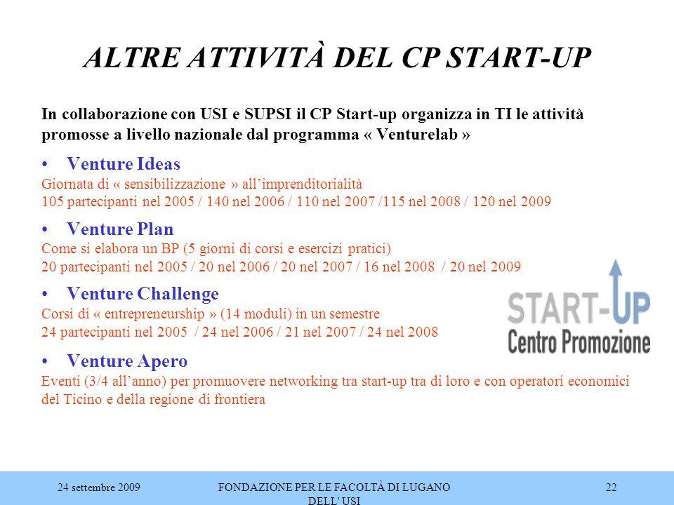24 settembre 2009FONDAZIONE PER LE FACOLTÀ DI LUGANO DELL' USI 22 ALTRE ATTIVITÀ DEL CP START-UP In collaborazione con USI e SUPSI il CP Start-up orga