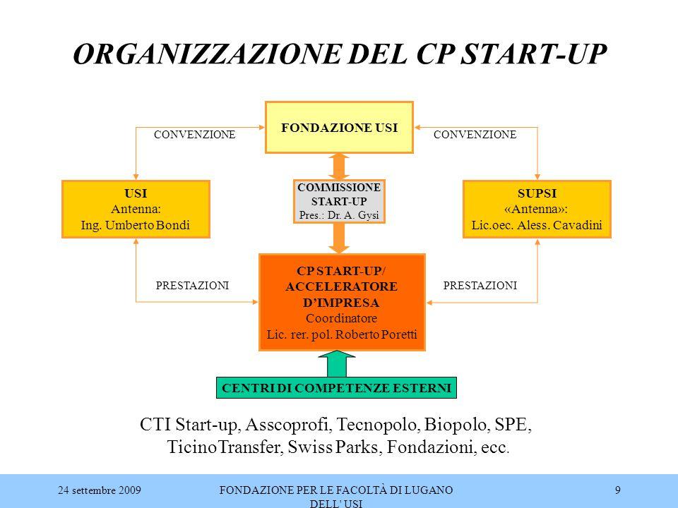 24 settembre 2009FONDAZIONE PER LE FACOLTÀ DI LUGANO DELL' USI 9 ORGANIZZAZIONE DEL CP START-UP FONDAZIONE USI CP START-UP/ ACCELERATORE D'IMPRESA Coo