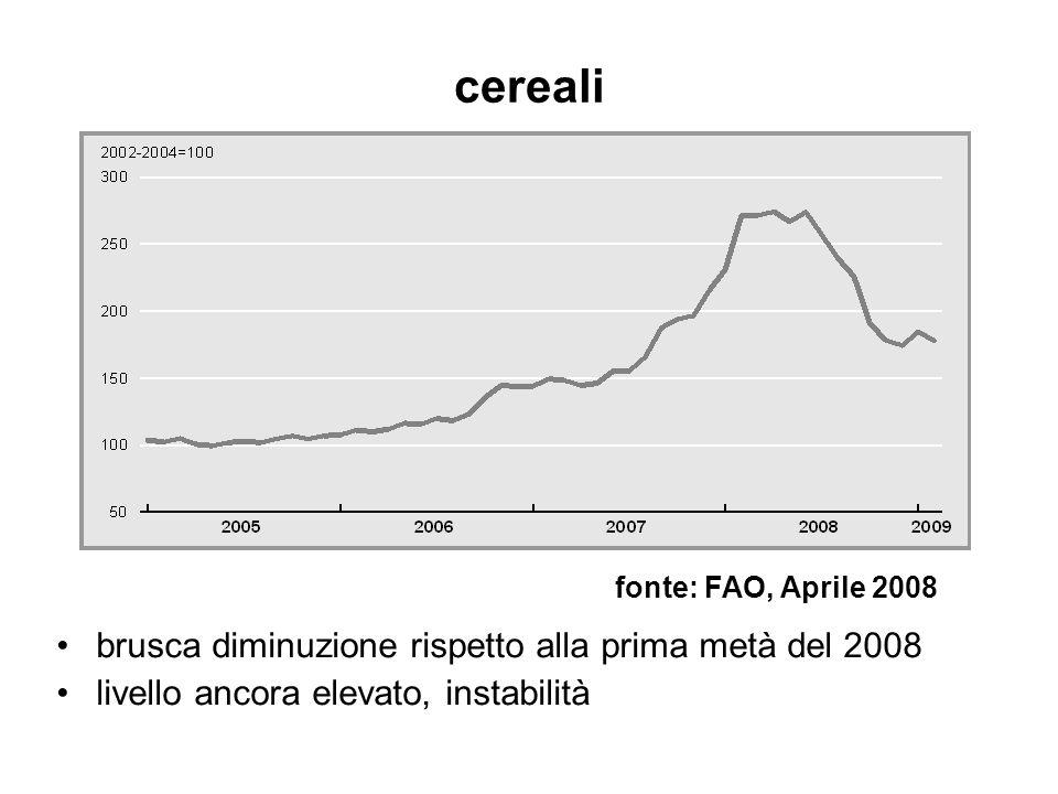 cereali brusca diminuzione rispetto alla prima metà del 2008 livello ancora elevato, instabilità fonte: FAO, Aprile 2008