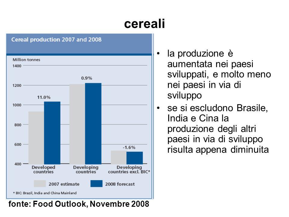 cereali la produzione è aumentata nei paesi sviluppati, e molto meno nei paesi in via di sviluppo se si escludono Brasile, India e Cina la produzione degli altri paesi in via di sviluppo risulta appena diminuita fonte: Food Outlook, Novembre 2008