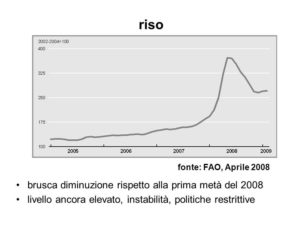riso brusca diminuzione rispetto alla prima metà del 2008 livello ancora elevato, instabilità, politiche restrittive fonte: FAO, Aprile 2008