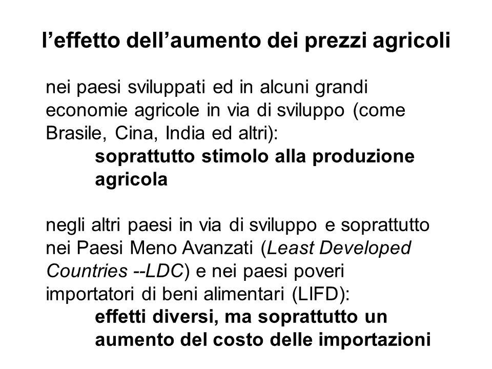 l'effetto dell'aumento dei prezzi agricoli nei paesi sviluppati ed in alcuni grandi economie agricole in via di sviluppo (come Brasile, Cina, India ed altri): soprattutto stimolo alla produzione agricola negli altri paesi in via di sviluppo e soprattutto nei Paesi Meno Avanzati (Least Developed Countries --LDC) e nei paesi poveri importatori di beni alimentari (LIFD): effetti diversi, ma soprattutto un aumento del costo delle importazioni