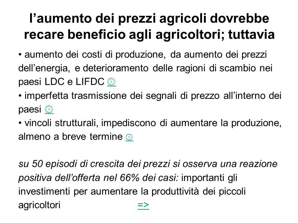 l'aumento dei prezzi agricoli dovrebbe recare beneficio agli agricoltori; tuttavia aumento dei costi di produzione, da aumento dei prezzi dell'energia, e deterioramento delle ragioni di scambio nei paesi LDC e LIFDC ۞ ۞ imperfetta trasmissione dei segnali di prezzo all'interno dei paesi ۞ ۞ vincoli strutturali, impediscono di aumentare la produzione, almeno a breve termine ۞ ۞ su 50 episodi di crescita dei prezzi si osserva una reazione positiva dell'offerta nel 66% dei casi: importanti gli investimenti per aumentare la produttività dei piccoli agricoltori=>=>