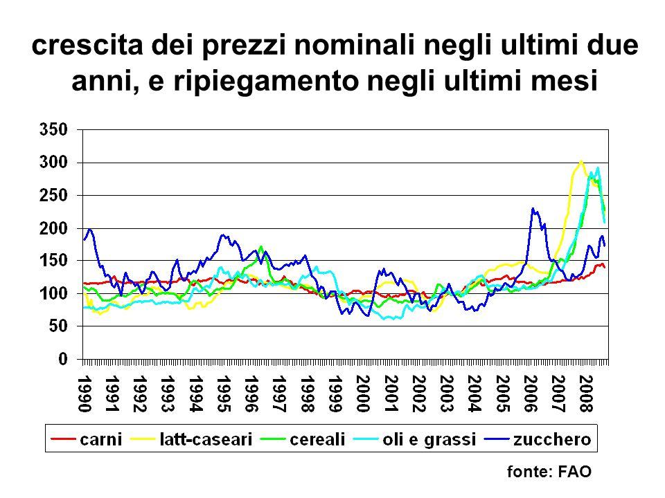 crescita dei prezzi nominali negli ultimi due anni, e ripiegamento negli ultimi mesi fonte: FAO