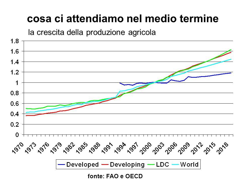cosa ci attendiamo nel medio termine fonte: FAO e OECD la crescita della produzione agricola
