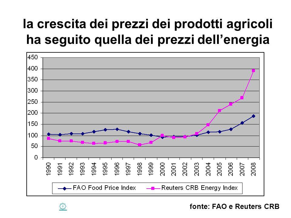 la crescita dei prezzi dei prodotti agricoli ha seguito quella dei prezzi dell'energia fonte: FAO e Reuters CRB۞
