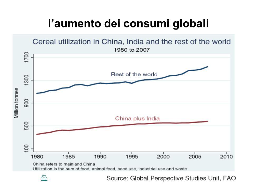 l'aumento dei consumi globali ۞