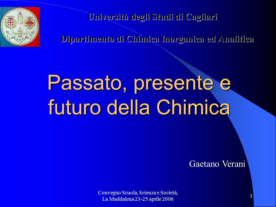 Convegno Scuola, Scienza e Società, La Maddalena 23-25 aprile 2006 22 EnergiaPetrolio Gas naturale Carbone Olio di scisto e sabbie bituminose Biomassa Energia solare Energia nucleare Fusione atomica