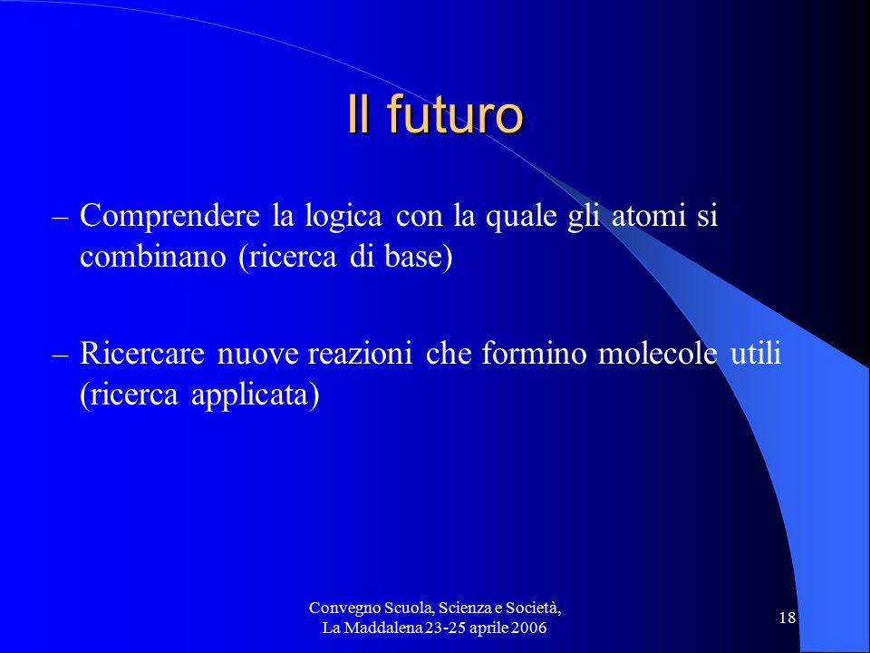 Convegno Scuola, Scienza e Società, La Maddalena 23-25 aprile 2006 18 Il futuro – Comprendere la logica con la quale gli atomi si combinano (ricerca di base) – Ricercare nuove reazioni che formino molecole utili (ricerca applicata)