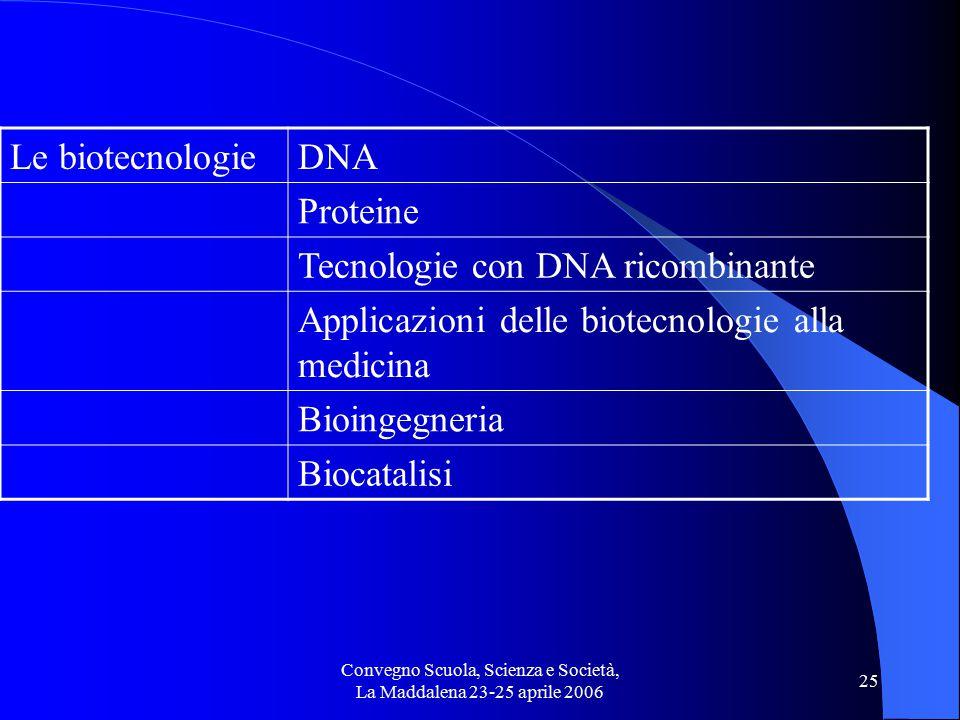 Convegno Scuola, Scienza e Società, La Maddalena 23-25 aprile 2006 25 Le biotecnologieDNA Proteine Tecnologie con DNA ricombinante Applicazioni delle biotecnologie alla medicina Bioingegneria Biocatalisi