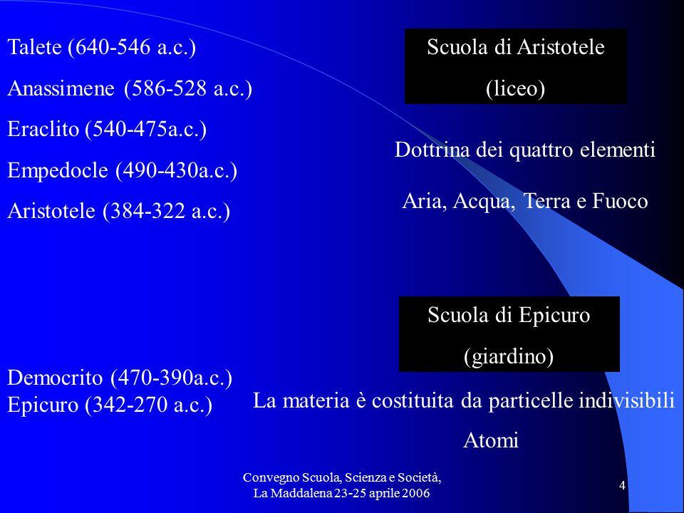 Convegno Scuola, Scienza e Società, La Maddalena 23-25 aprile 2006 4 Dottrina dei quattro elementi Talete (640-546 a.c.) Anassimene (586-528 a.c.) Eraclito (540-475a.c.) Empedocle (490-430a.c.) Aristotele (384-322 a.c.) Aria, Acqua, Terra e Fuoco Democrito (470-390a.c.) Epicuro (342-270 a.c.) La materia è costituita da particelle indivisibili Atomi Scuola di Epicuro (giardino) Scuola di Aristotele (liceo)