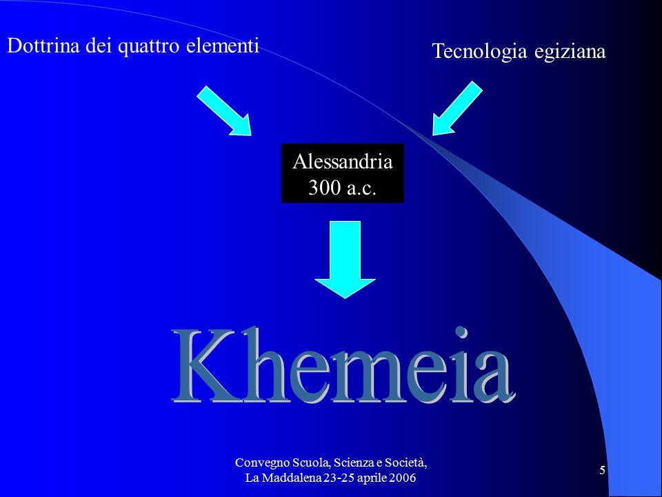 Convegno Scuola, Scienza e Società, La Maddalena 23-25 aprile 2006 6 Diocleziano mise al bando la Khemeia (290 d.c.) I Cristiani bruciarono la biblioteca di Alessandria (400 d.c.) Gli Arabi riconsiderarono la khemeia purgandola della parte mistica conservando la dottrina dei quattro elementi (600 d.c.) Al kimiya khemeia kimiya