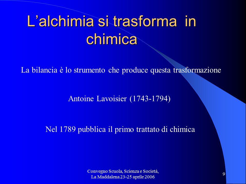 Convegno Scuola, Scienza e Società, La Maddalena 23-25 aprile 2006 9 L'alchimia si trasforma in chimica Antoine Lavoisier (1743-1794) La bilancia è lo strumento che produce questa trasformazione Nel 1789 pubblica il primo trattato di chimica