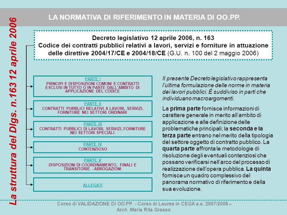 LA NORMATIVA DI RIFERIMENTO IN MATERIA DI OO.PP. Decreto legislativo 12 aprile 2006, n. 163 Codice dei contratti pubblici relativi a lavori, servizi e