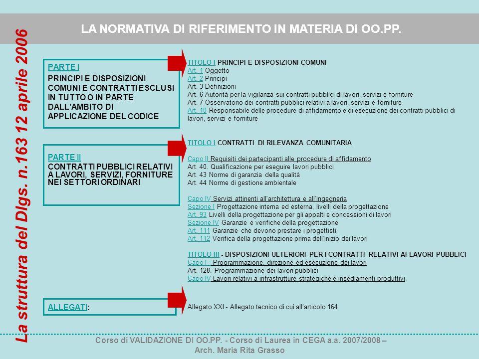 PARTE II CONTRATTI PUBBLICI RELATIVI A LAVORI, SERVIZI, FORNITURE NEI SETTORI ORDINARI LA NORMATIVA DI RIFERIMENTO IN MATERIA DI OO.PP.