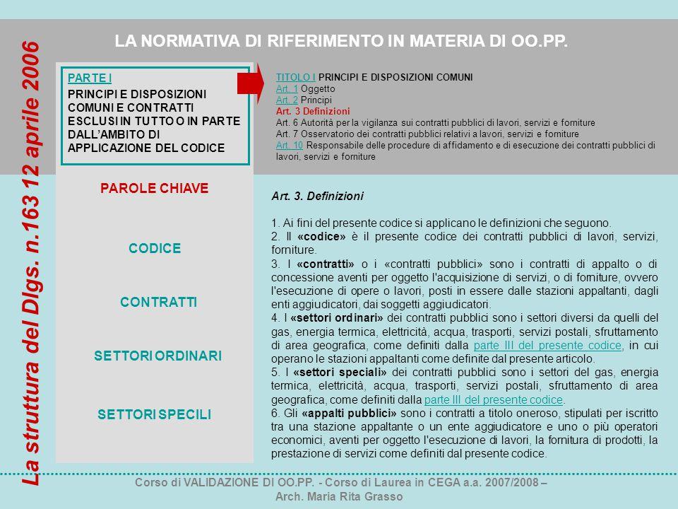 ALLEGATI LA NORMATIVA DI RIFERIMENTO IN MATERIA DI OO.PP.