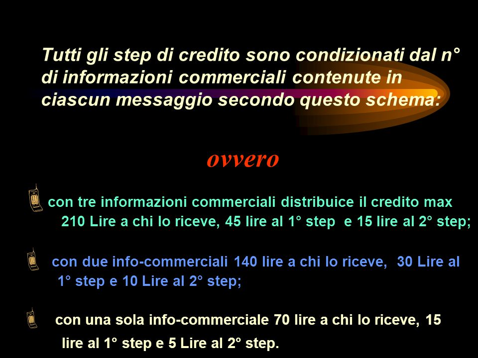 Per meglio comprendere il funzionamento presentiamo un semplice esempio: Mario si registra e decide di ricevere al massimo 10 sms pubblicitari al giorno.