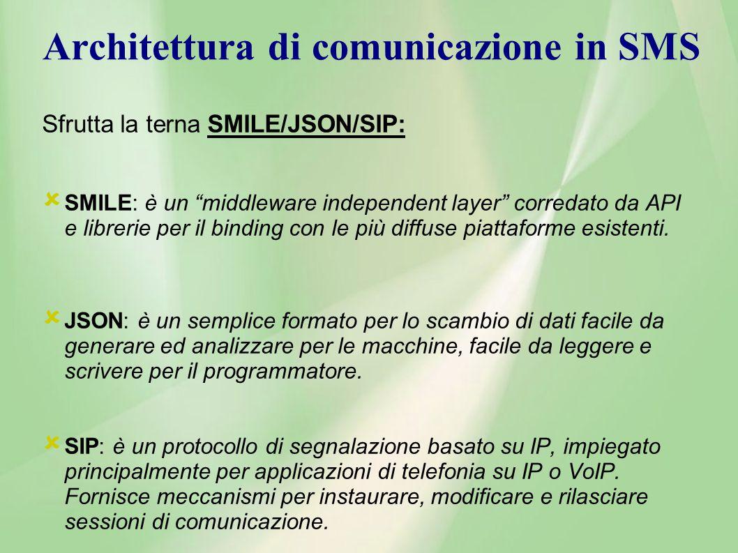 Architettura di comunicazione in SMS Sfrutta la terna SMILE/JSON/SIP:  SMILE: è un middleware independent layer corredato da API e librerie per il binding con le più diffuse piattaforme esistenti.