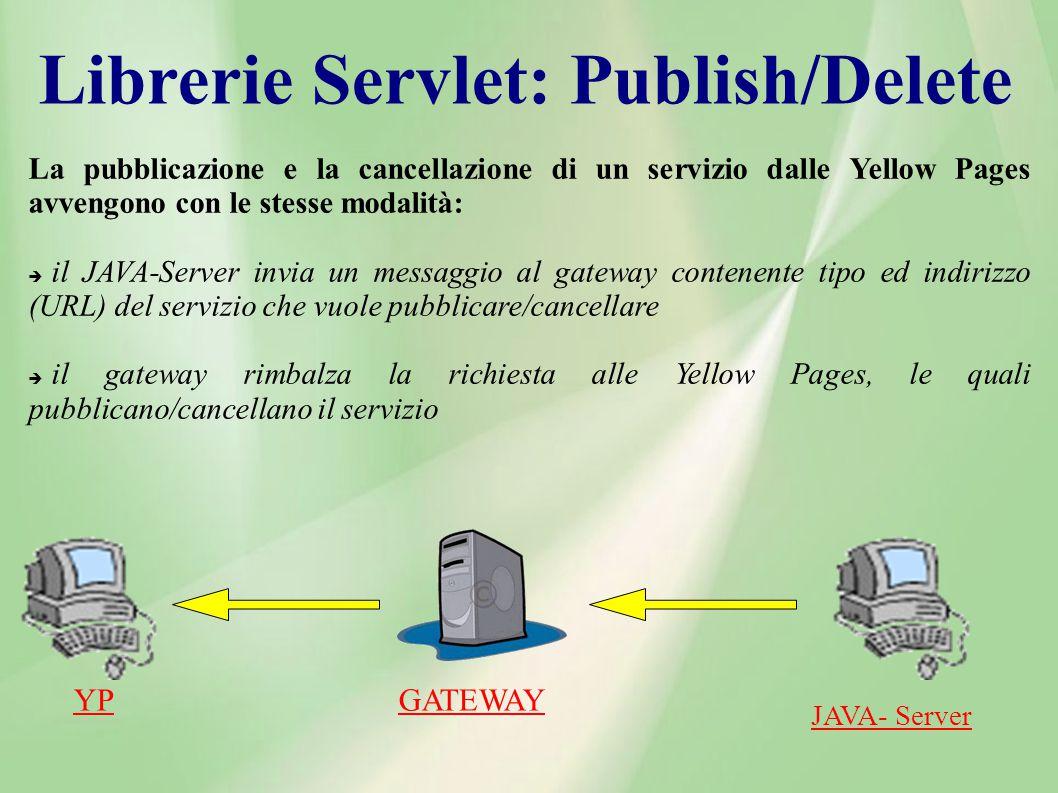 Librerie Servlet: Publish/Delete GATEWAY La pubblicazione e la cancellazione di un servizio dalle Yellow Pages avviene con le stesse modalità:  si invia un messaggio al gateway contenente tipo del servizio ed indirizzo (URL)  il gateway rimbalza la richiesta alle Yellow Pages, le quali pubblicano il servizio Da questo momento il servizio sarà disponibile JAVA- Server Yellow Pages Librerie Servlet: Publish/Delete La pubblicazione e la cancellazione di un servizio dalle Yellow Pages avvengono con le stesse modalità:  il JAVA-Server invia un messaggio al gateway contenente tipo ed indirizzo (URL) del servizio che vuole pubblicare/cancellare  il gateway rimbalza la richiesta alle Yellow Pages, le quali pubblicano/cancellano il servizio JAVA- Server GATEWAYYP