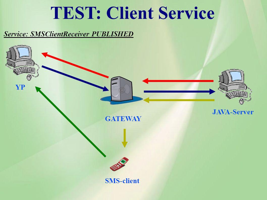 TEST: GPS Position JAVA-Server YP GATEWAY SMS-client Service 1: Trenitalia Service 2: GPSPosition Service 3: SMSClientReceiver RISPOSTA: Tizio 87.898° N, 76.576° E, byname Caio 90.873° S, 66.233° E, bypos Sempronio 45.438° S, 68.855° O, added Consente operazioni del tipo: ricerca per nome ricerca per posizione (latitudine/longitudine) inserimento nuove posizioni