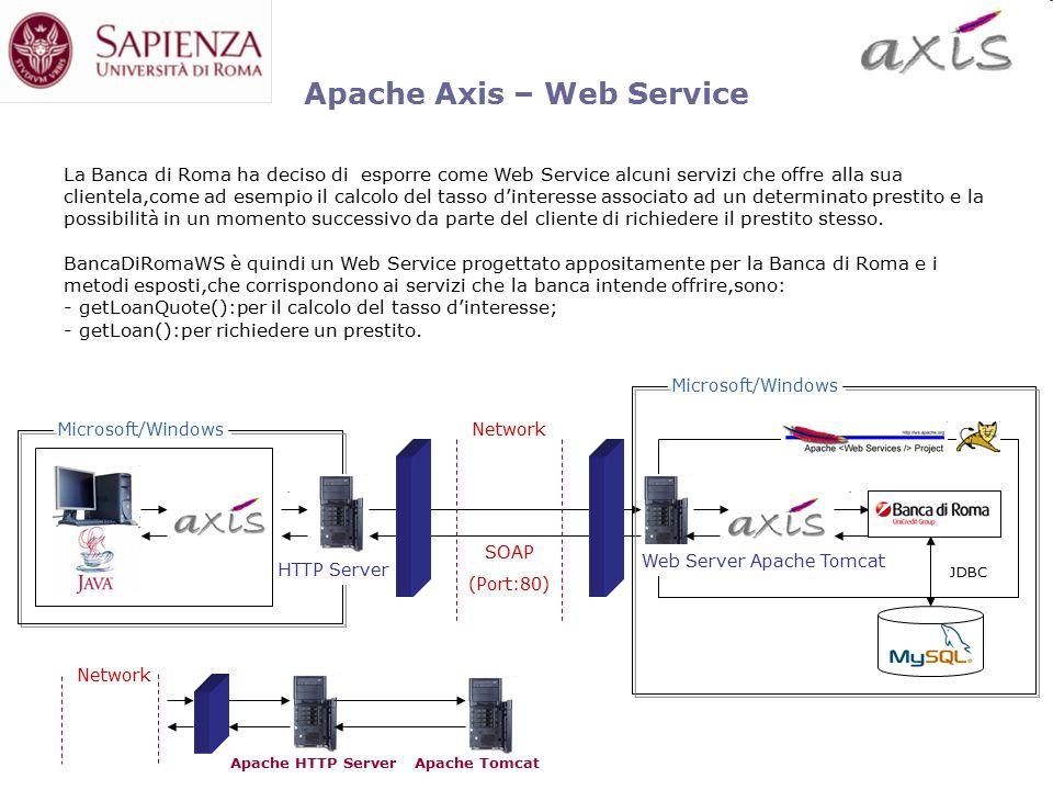 Apache Axis – Web Service La Banca di Roma ha deciso di esporre come Web Service alcuni servizi che offre alla sua clientela,come ad esempio il calcolo del tasso d'interesse associato ad un determinato prestito e la possibilità in un momento successivo da parte del cliente di richiedere il prestito stesso.