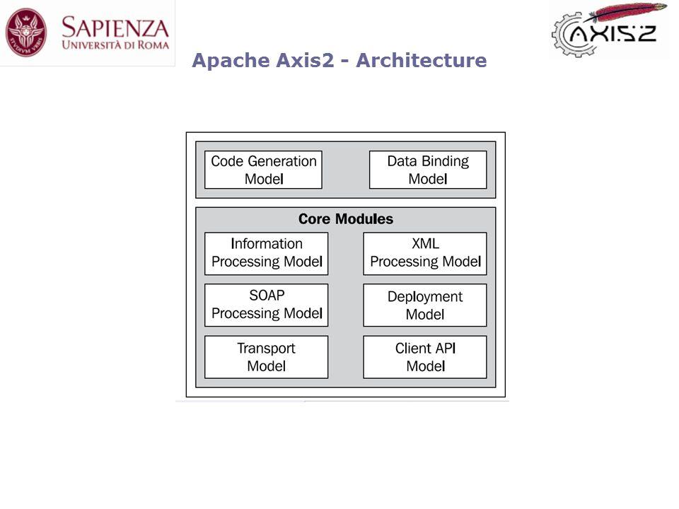 Apache Axis2 - Architecture