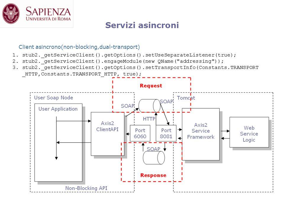 Client asincrono(non-blocking,dual-transport) Servizi asincroni 1.
