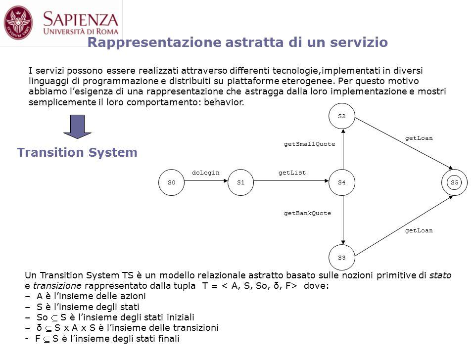 Rappresentazione astratta di un servizio Un Transition System TS è un modello relazionale astratto basato sulle nozioni primitive di stato e transizione rappresentato dalla tupla T = dove: – A è l'insieme delle azioni – S è l'insieme degli stati – So  S è l'insieme degli stati iniziali – δ  S x A x S è l'insieme delle transizioni - F  S è l'insieme degli stati finali I servizi possono essere realizzati attraverso differenti tecnologie,implementati in diversi linguaggi di programmazione e distribuiti su piattaforme eterogenee.