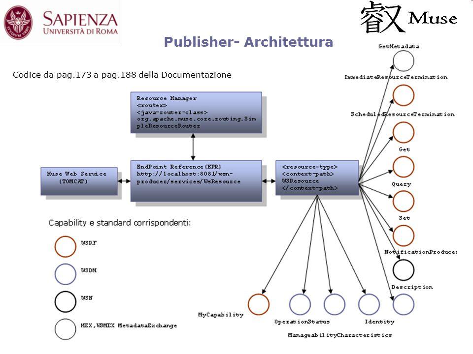 Publisher- Architettura Codice da pag.173 a pag.188 della Documentazione