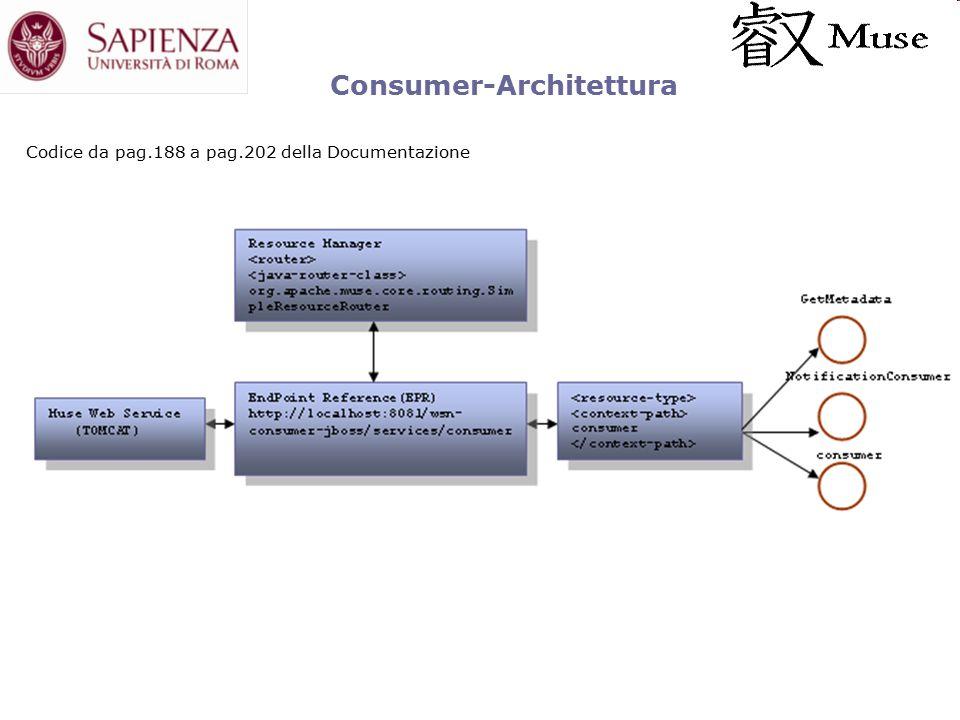 Consumer-Architettura Codice da pag.188 a pag.202 della Documentazione