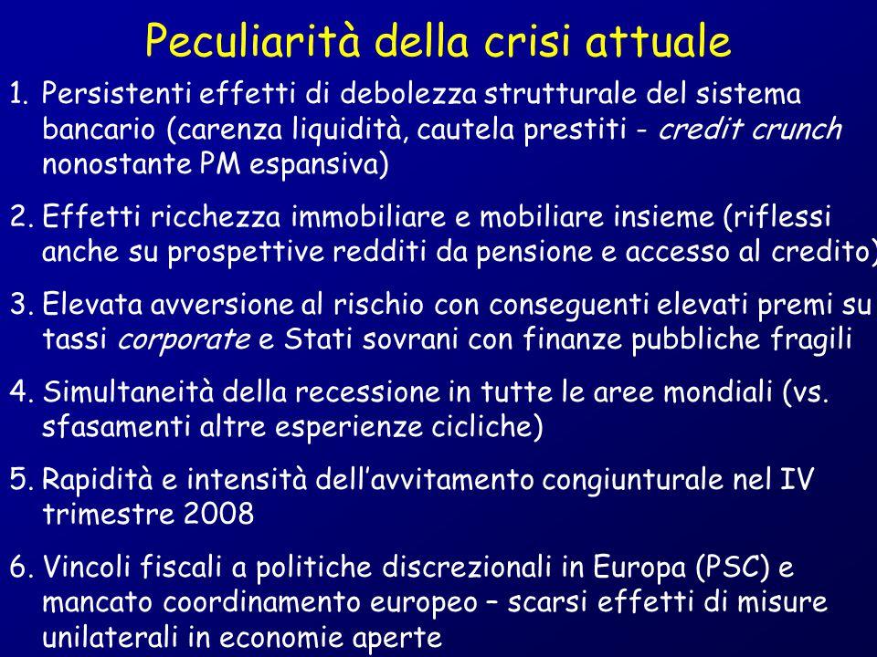 Peculiarità della crisi attuale 1.Persistenti effetti di debolezza strutturale del sistema bancario (carenza liquidità, cautela prestiti - credit crun