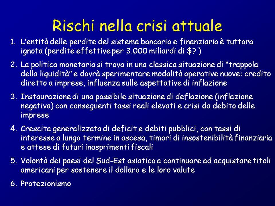 Rischi nella crisi attuale 1.L'entità delle perdite del sistema bancario e finanziario è tuttora ignota (perdite effettive per 3.000 miliardi di $? )