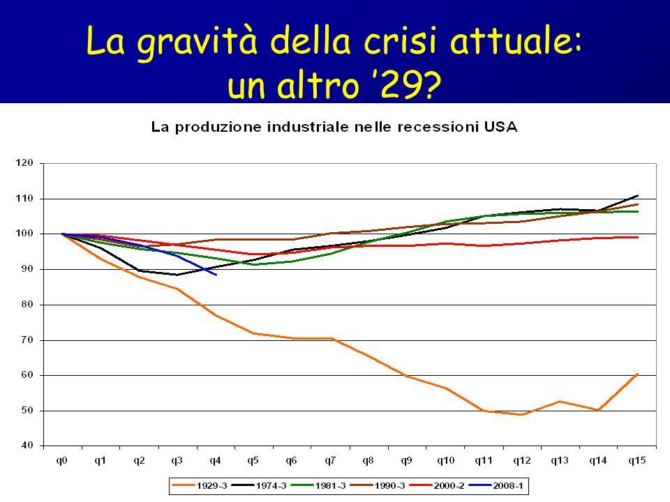 La gravità della crisi attuale: un altro '29?