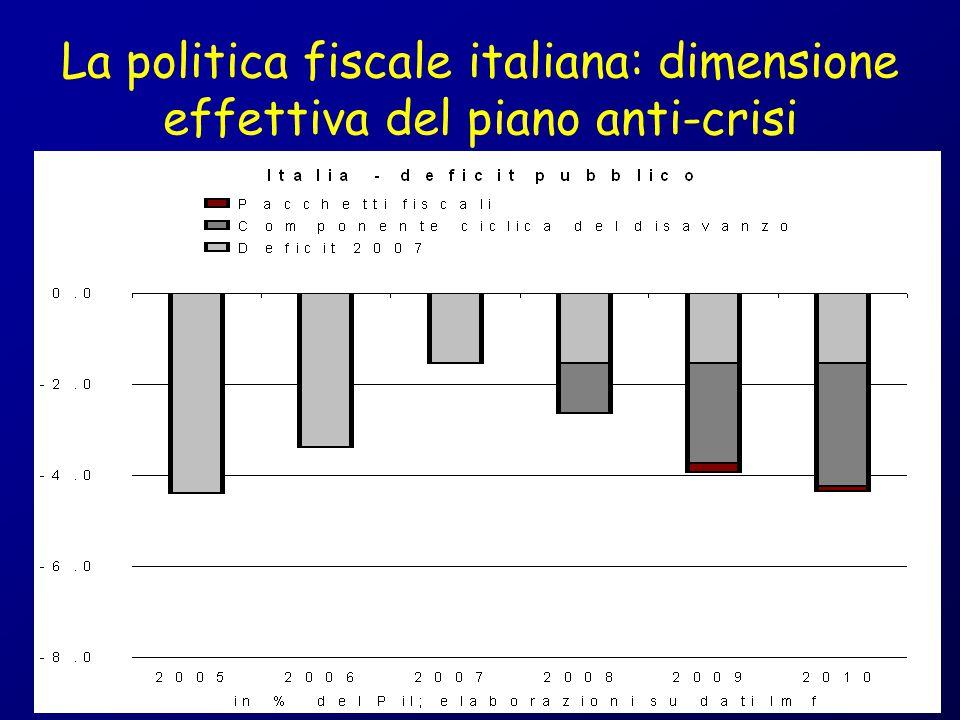 La politica fiscale italiana: dimensione effettiva del piano anti-crisi