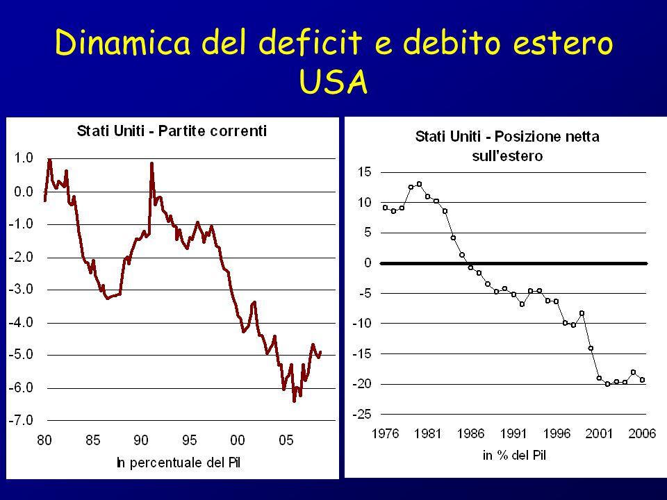 Squilibri delle partite correnti a livello mondiale