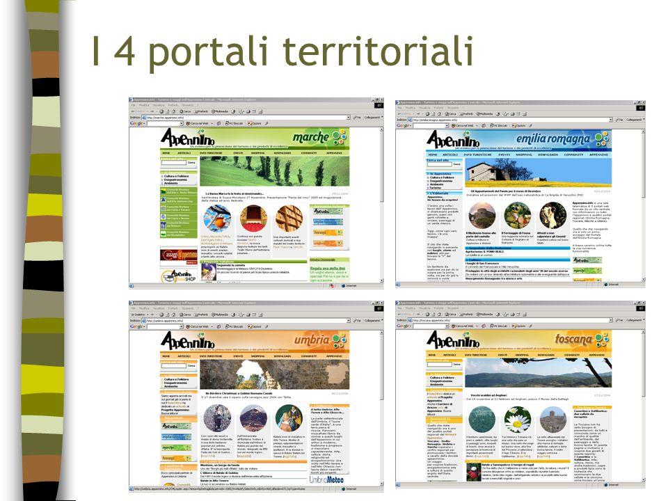 I 4 portali territoriali