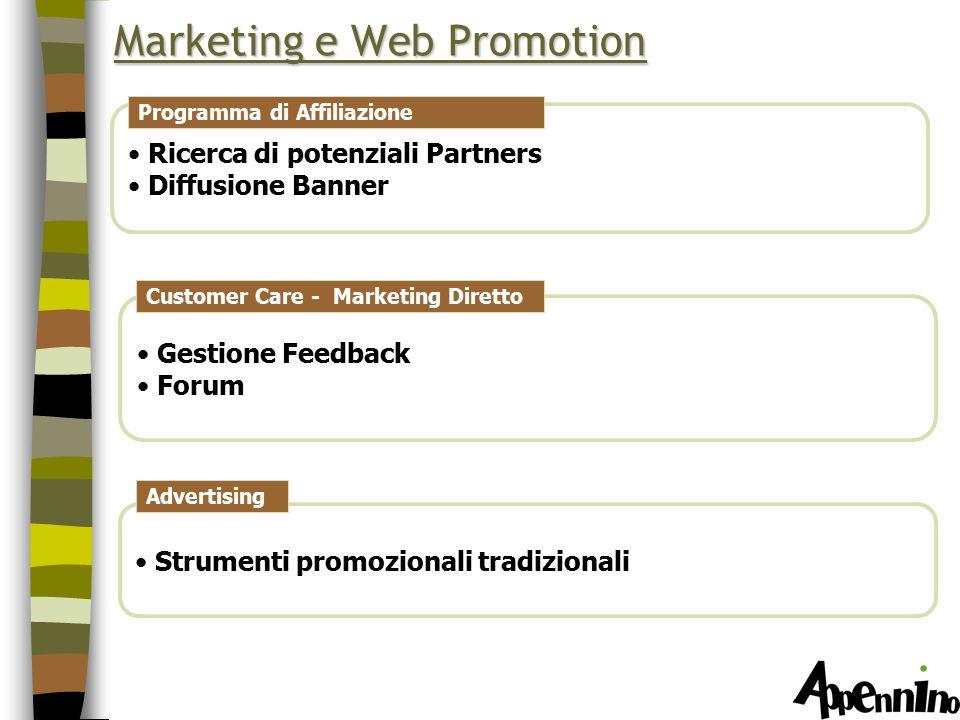 Ricerca di potenziali Partners Diffusione Banner Programma di Affiliazione Gestione Feedback Forum Customer Care - Marketing Diretto Strumenti promozionali tradizionali Advertising
