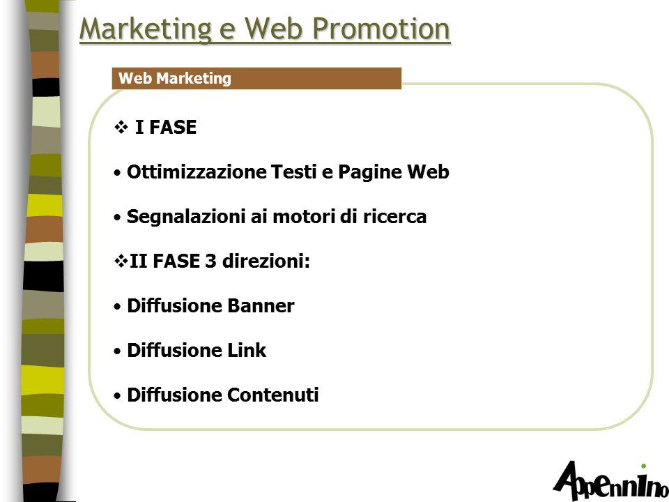 Marketing e Web Promotion  I FASE Ottimizzazione Testi e Pagine Web Segnalazioni ai motori di ricerca  II FASE 3 direzioni: Diffusione Banner Diffusione Link Diffusione Contenuti Web Marketing