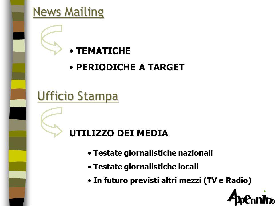 News Mailing TEMATICHE PERIODICHE A TARGET Ufficio Stampa UTILIZZO DEI MEDIA Testate giornalistiche nazionali Testate giornalistiche locali In futuro previsti altri mezzi (TV e Radio)