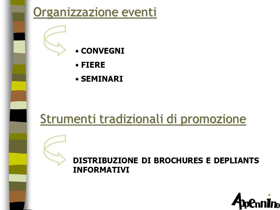Organizzazione eventi CONVEGNI FIERE SEMINARI Strumenti tradizionali di promozione DISTRIBUZIONE DI BROCHURES E DEPLIANTS INFORMATIVI