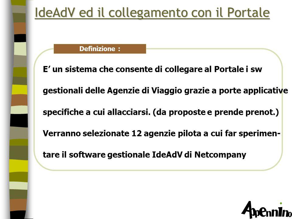 IdeAdV ed il collegamento con il Portale E' un sistema che consente di collegare al Portale i sw gestionali delle Agenzie di Viaggio grazie a porte applicative specifiche a cui allacciarsi.